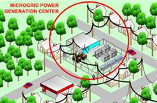 ECE Professor Phil Krein and his research group are working on improving the reliability of microgrids, which are self-contained power systems that could function independently.